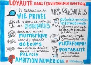 Les 4 tables rondes de la concertation dessinées par Hélène Pouille